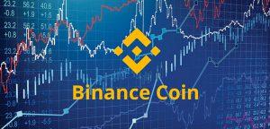 Обзор криптовалюты Binance Coin (BNB)