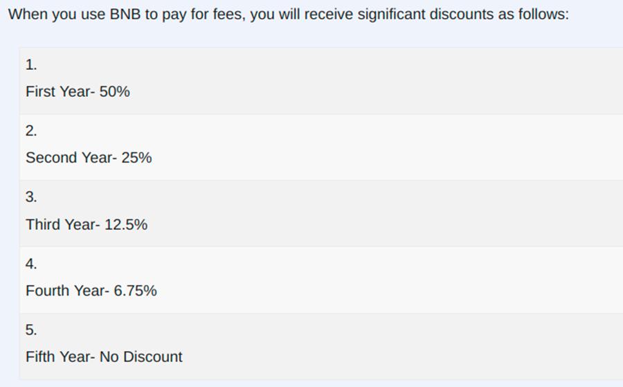 Схема снижения комиссий на торговлю за BNB