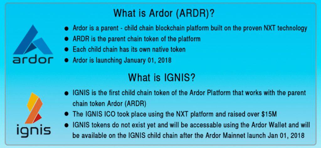 Ignis – первый дочерний чейн, построенный на Ardor