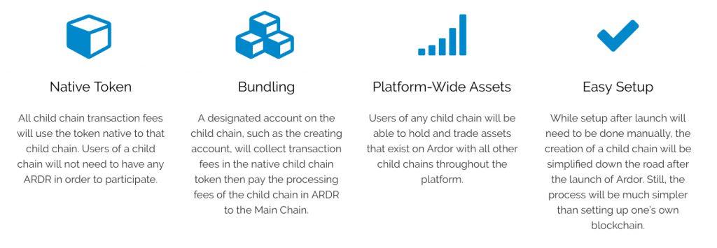 Преимущества Ardor (ARDR)