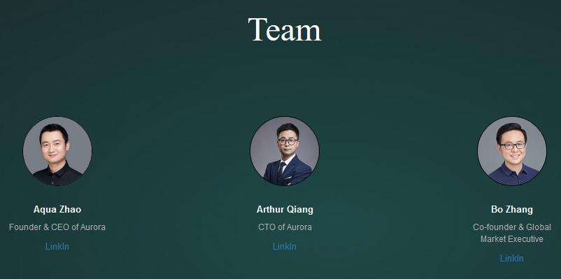 Команда разработчиков Aurora (AOA)