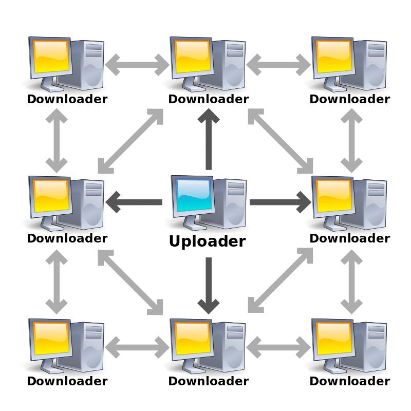 Сеть BitTorrent