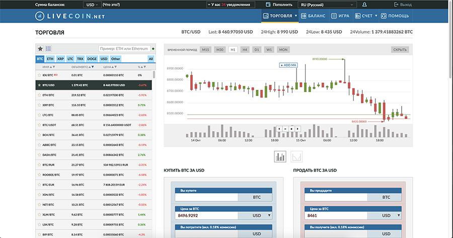 Скриншот биржи Livecoin